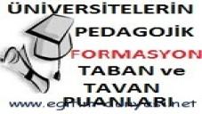 2014 Pedagojik Formasyon Taban ve Tavan Puanları