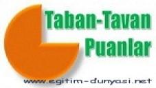 2012-ÖSYS Çukurova Üniversitesi Taban ve Tavan Puanları