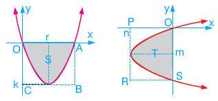 integral Konu Anlatımı www.egitim-dunyasi.net
